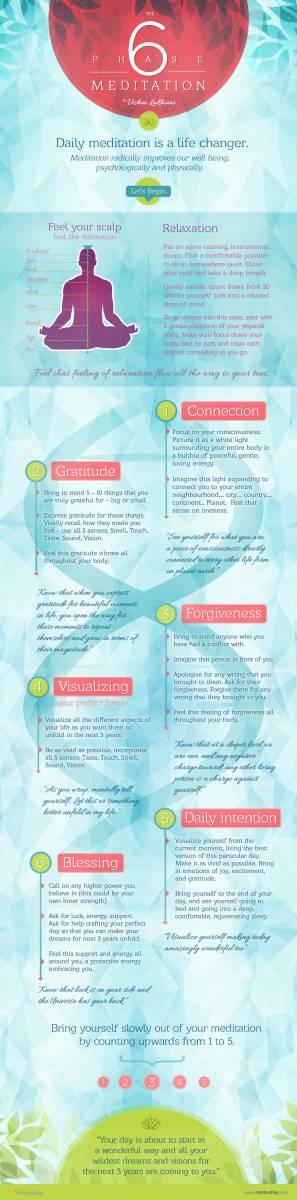 6-Phase-Meditation von http://www.mindvalley.com
